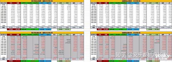 中国手机市场二月份数据:华为、