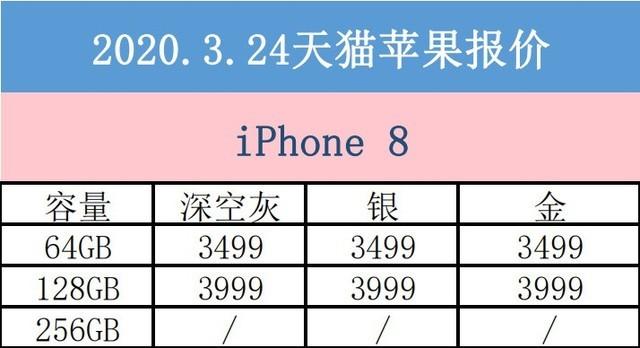 3月24日苹果手机报价 疫情下价格