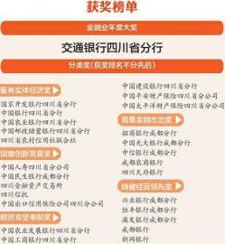 第七届四川金融业传媒大奖揭晓