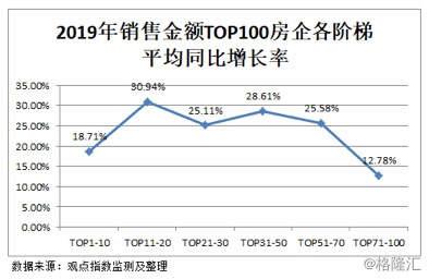 中国奥园(3883.HK): 成长与估值