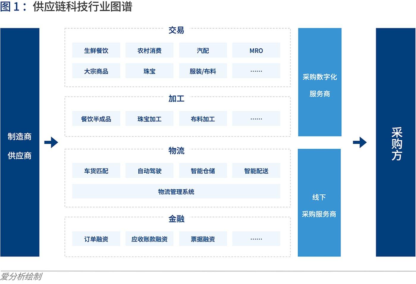 http://www.xiaoluxinxi.com/qipeiqiyong/499804.html