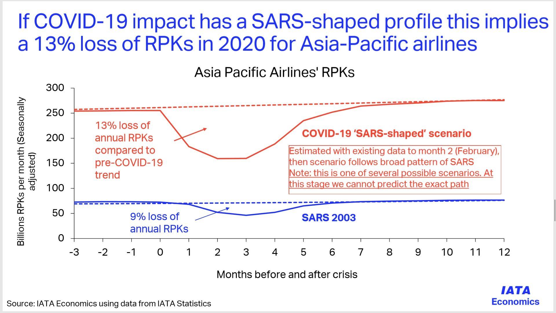 全球航空业正面临至暗时刻