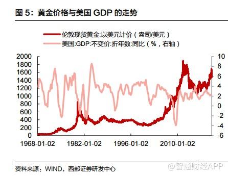 http://www.weixinrensheng.com/caijingmi/1712318.html