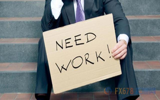 黄金努力维系反弹势头;美国劳工市场休克,揭示全球就业悲观前景,国际组织大招频出