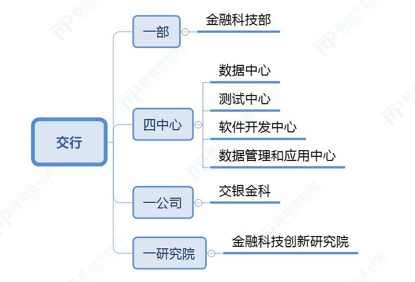 http://www.reviewcode.cn/youxikaifa/128357.html