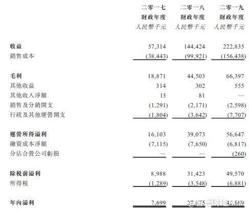 新股消息   风电企业中国纳泉能源科技控股递表港交所 拥有超过25项专利