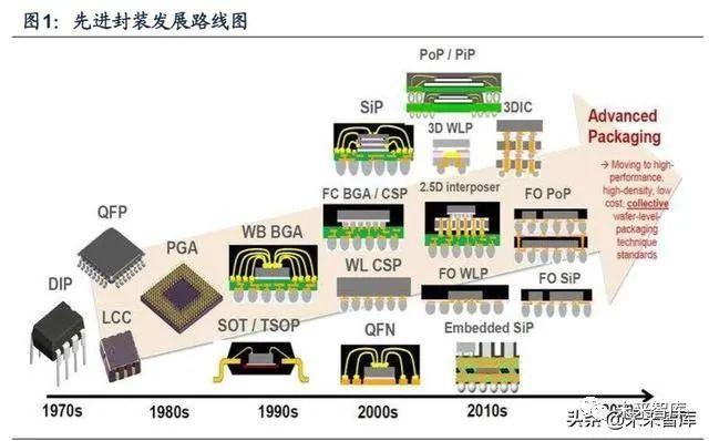 http://www.xiaoluxinxi.com/dianziyibiao/508560.html