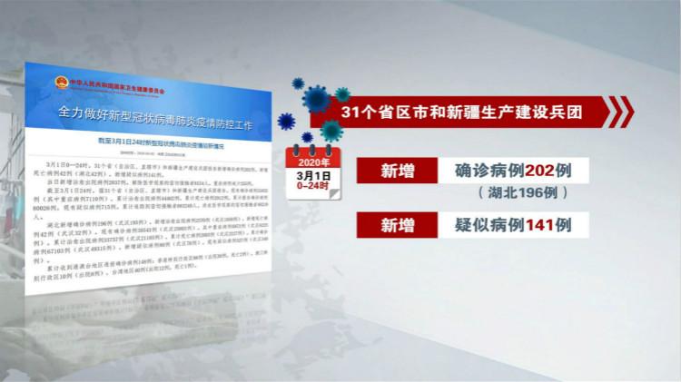 视频|武汉疫情中位运行 防控重点有何变化?图片