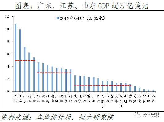 福建人均GDP高的原因_福建土楼