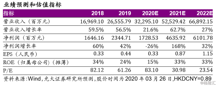 """海底捞(6862.HK):看好公司在行业重塑中的机会,维持""""买入""""评级,目标价34.30 港元"""