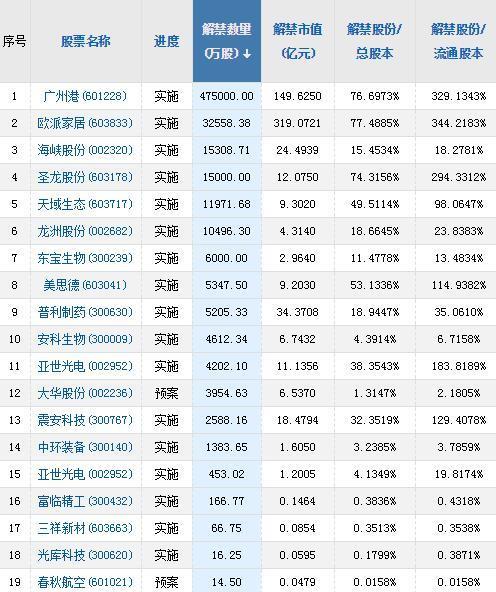 A股头条:广东力争2020年全省建设6万座5G基站 3月官方制造业PMI将公布