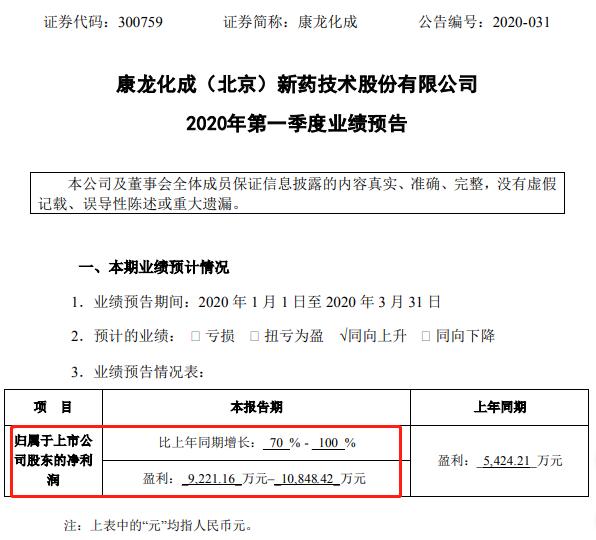 http://www.reviewcode.cn/yanfaguanli/126692.html