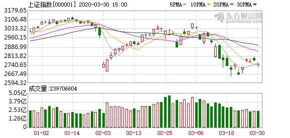 """今日热点:央行又""""降息""""!A股再度回调 全球市场二次探底?"""