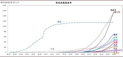 疫情后的中国gdp增长_极光 多重利好因素助力汽车销售市场回暖