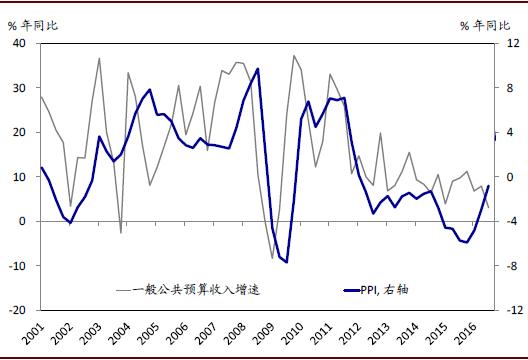 云南gdp在全球什么位置_中金 全球新冠疫情对中国全年GDP的影响可能将上升至7 8个百分点