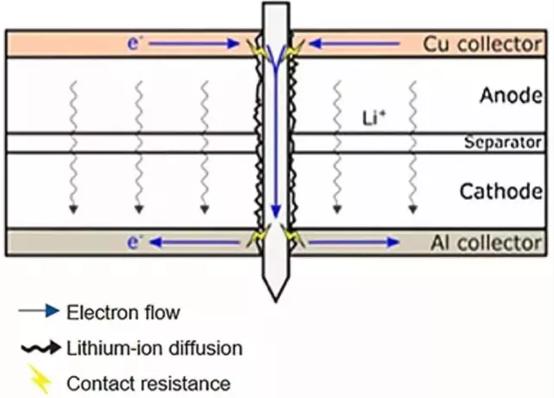 催生针的原理_催生针