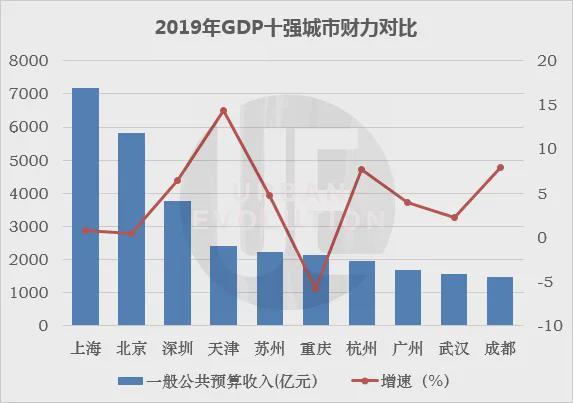 GDP会掉_马刺gdp