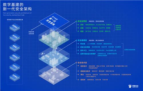 http://www.110tao.com/xingyeguancha/241802.html