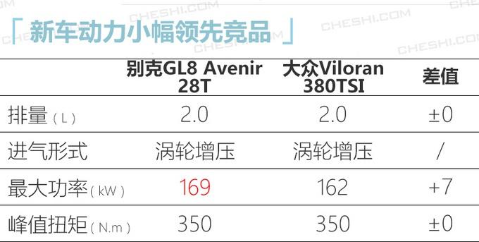 """别克新GL8""""豪华版""""4月12日上市"""