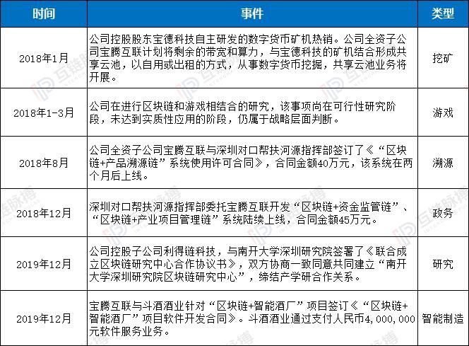 http://www.reviewcode.cn/yunweiguanli/127068.html