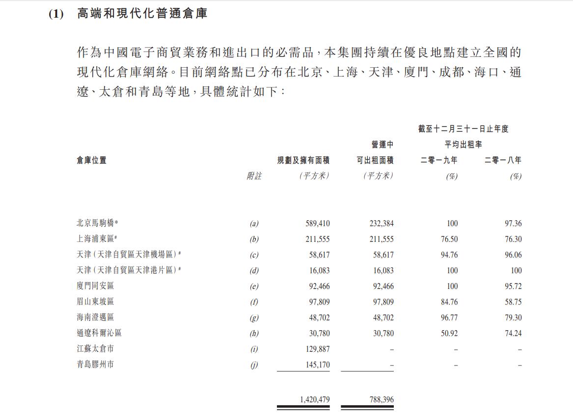 北京建设:2019年归属股东净亏损5.04亿港元