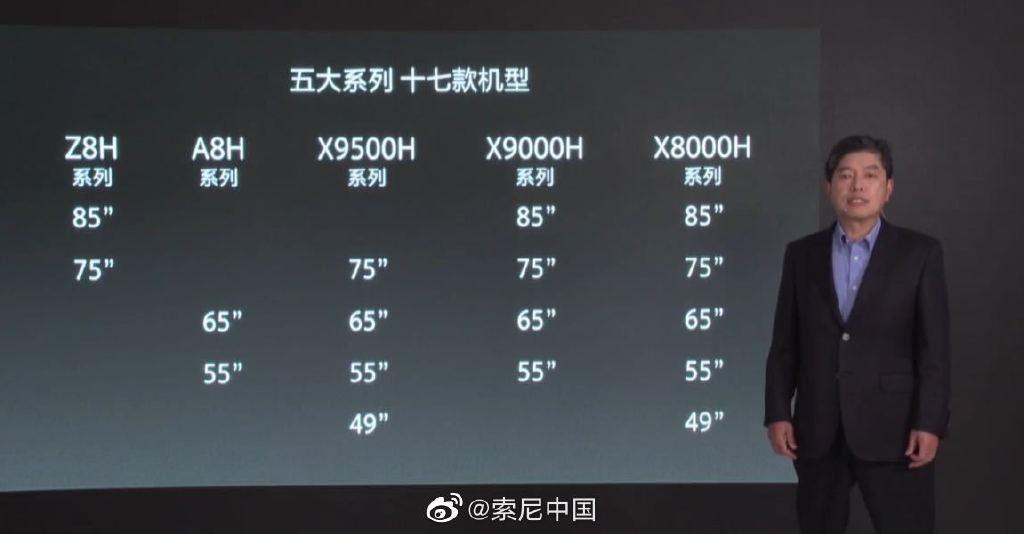 5大系列共17款 索尼公布电视全家桶:最便宜75寸4K电视9999元