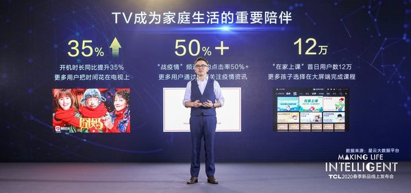 TCL电子发布2020全新电视产品系列 搭载量子点Pro | 美通社