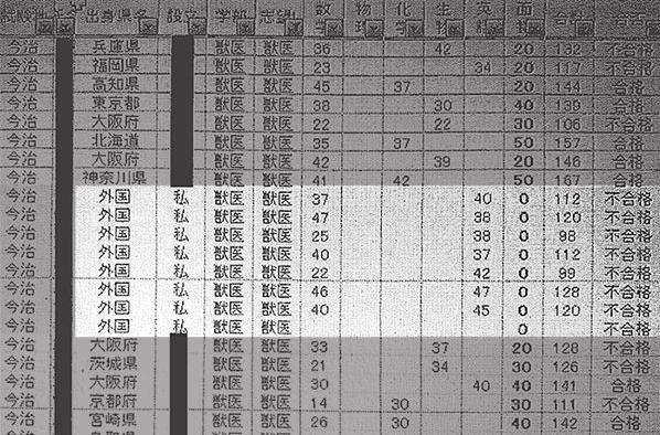 8名韩国籍考生面试成绩均为零分(周刊文春)