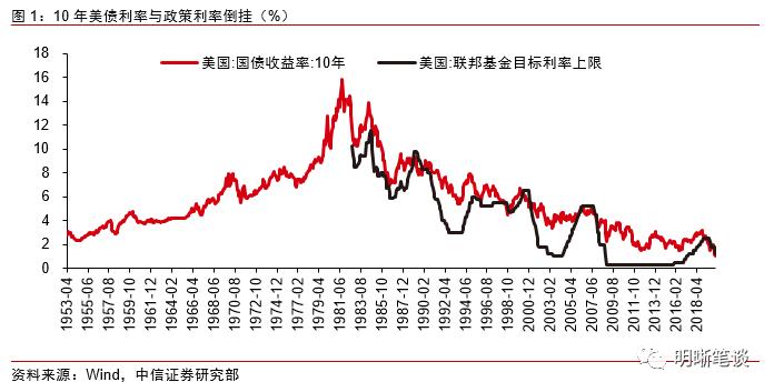 稳定的gdp_中国gdp增长图