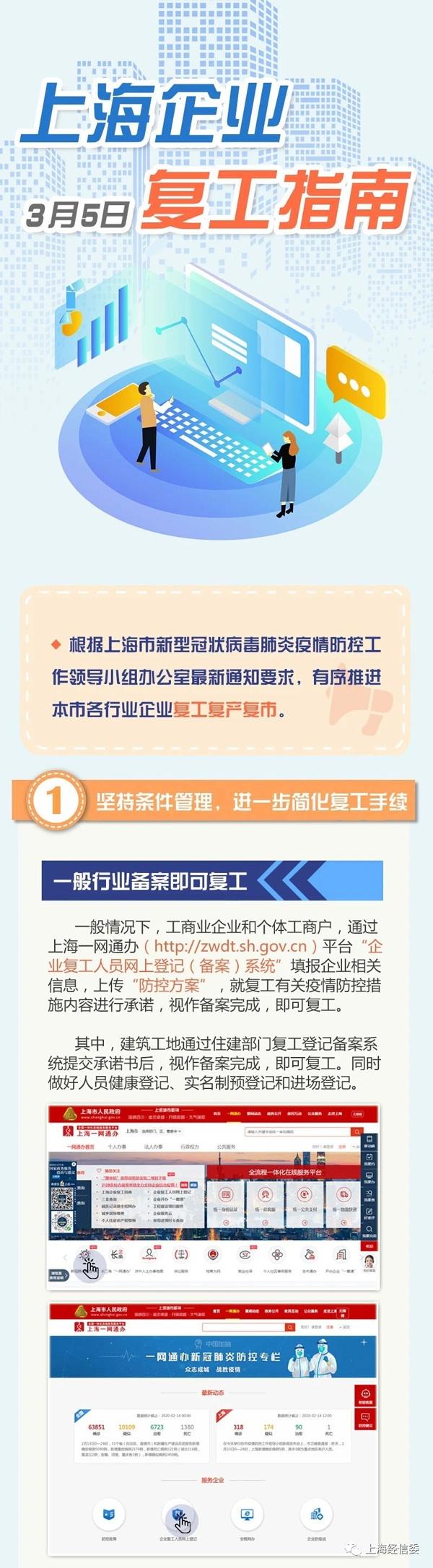 上海企业复工指南再次更新 一般行业备案即可复工图片