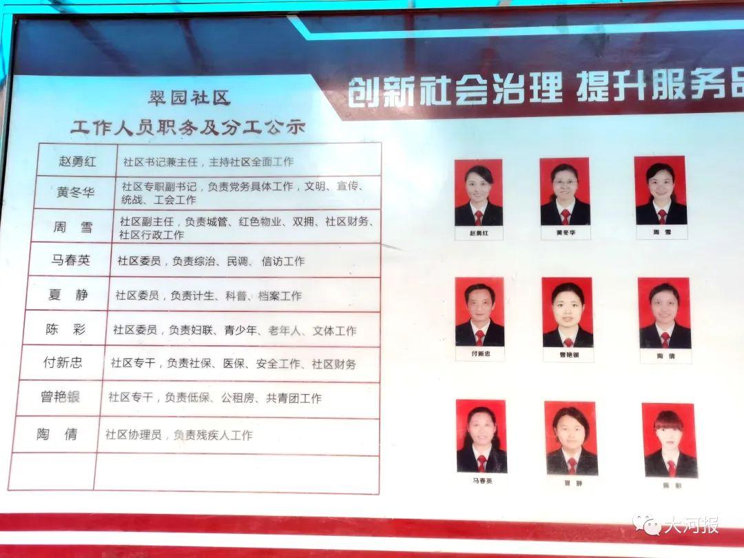 ▲翠园社区居委会书记兼主任为赵勇红,负责全面工作