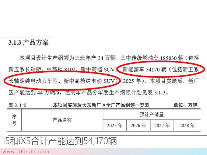 华晨宝马排产计划曝光!国产5系电动版年产10万辆