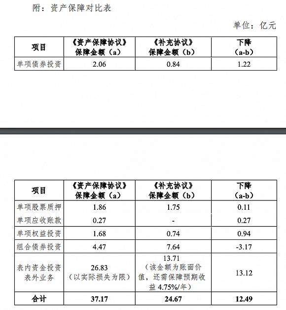 中信证券并购收尾:广州证券净资