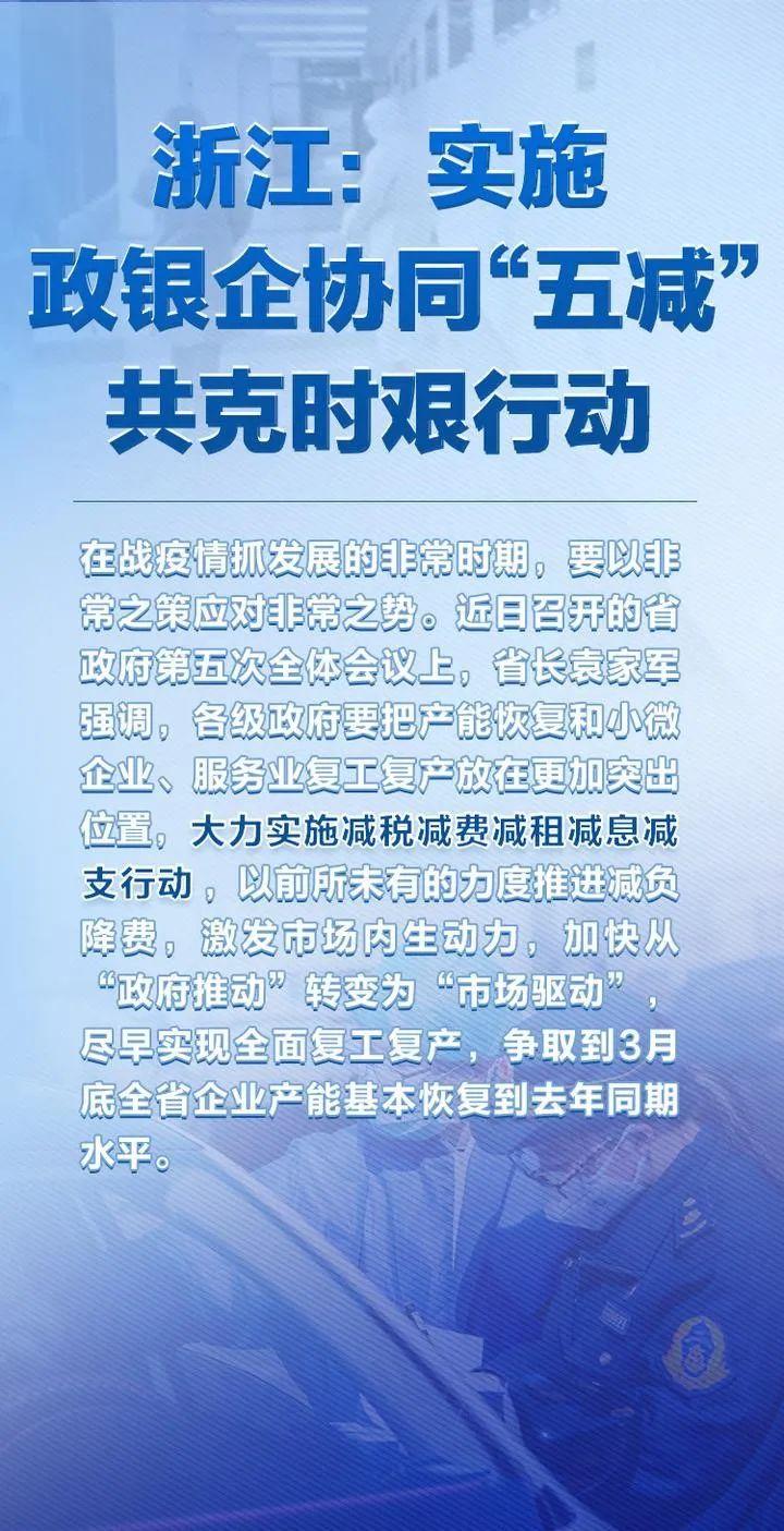 """浙江:实施政银企协同""""五减""""共克时艰行动图片"""