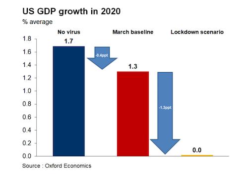 疫情是美国经济总量_美国疫情经济