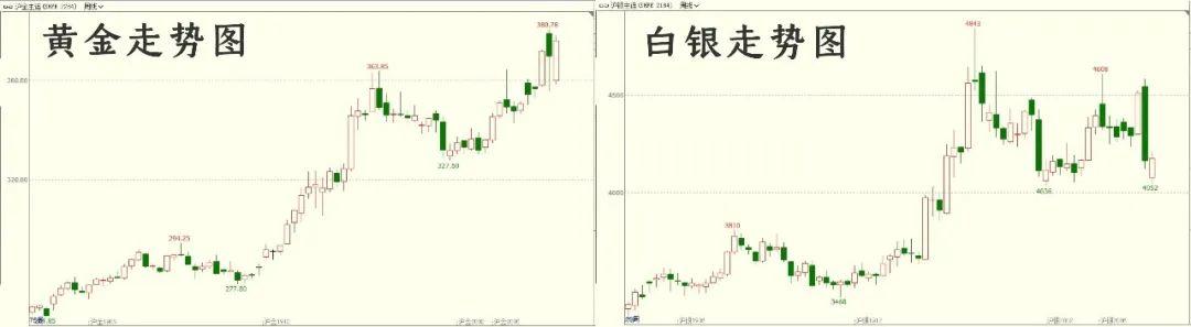 http://www.weixinrensheng.com/caijingmi/1639438.html