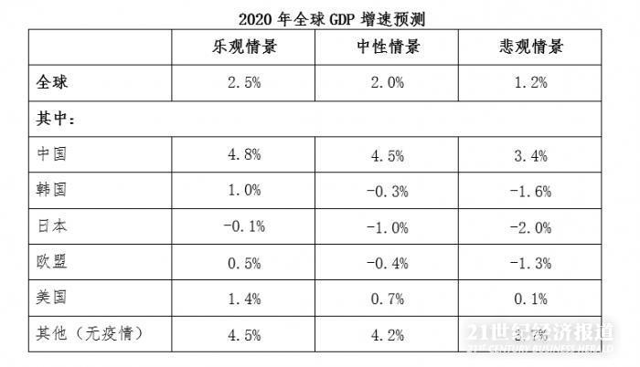 中国gdp与san比较_当前.我国发展进入新阶段.改革进入攻坚期和深水区.阅读材料.回答问题.材料一 2009 2013年我国GDP及其增长情