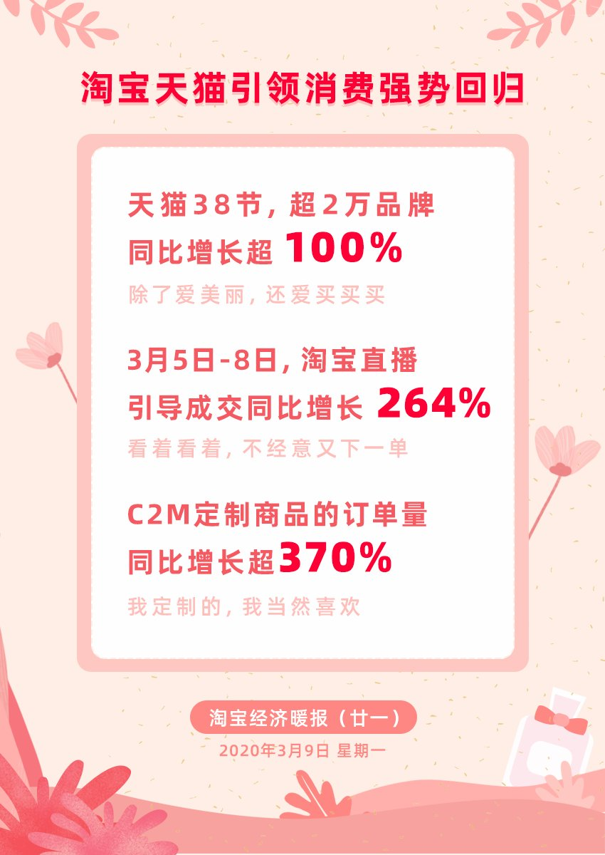 """""""38女王节""""淘宝直播带动销量同比大涨264%图片"""