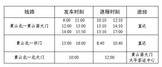 黄山北站旅游班线3月12日起恢复运营图片