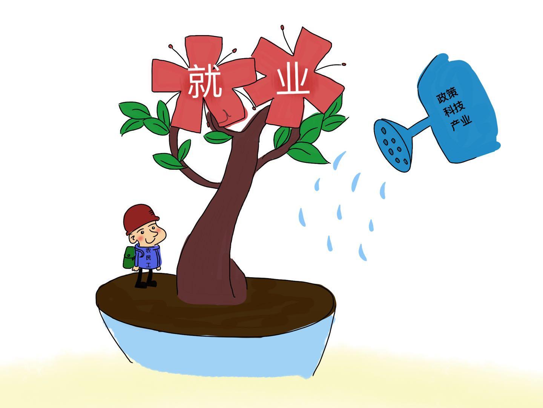 """为农民工就业注入""""三股活水""""图片"""