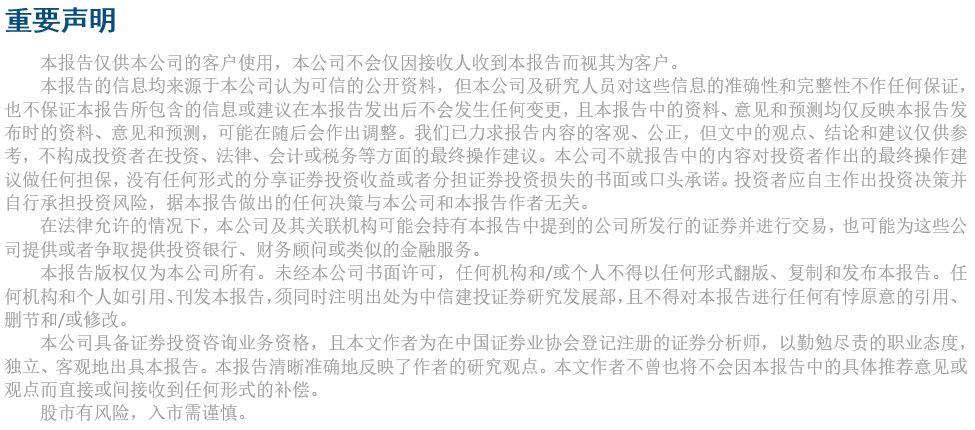 http://www.xiaoluxinxi.com/huagongnenyuan/508946.html