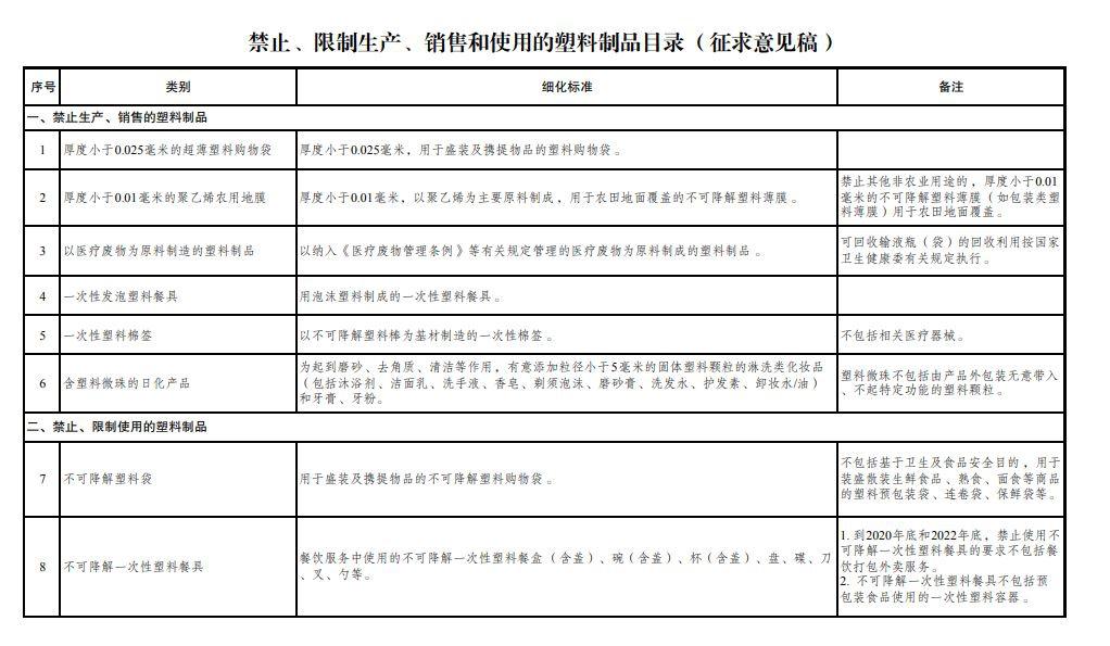 http://www.xiaoluxinxi.com/xiangjiaosuliao/522903.html