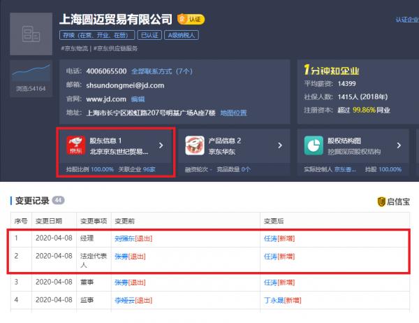 圆迈贸易法定代表人变更,刘强东卸任经理