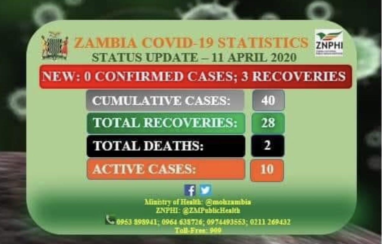 △图片来自赞比亚卫生部