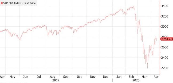 华尔街经济总量_华尔街之狼