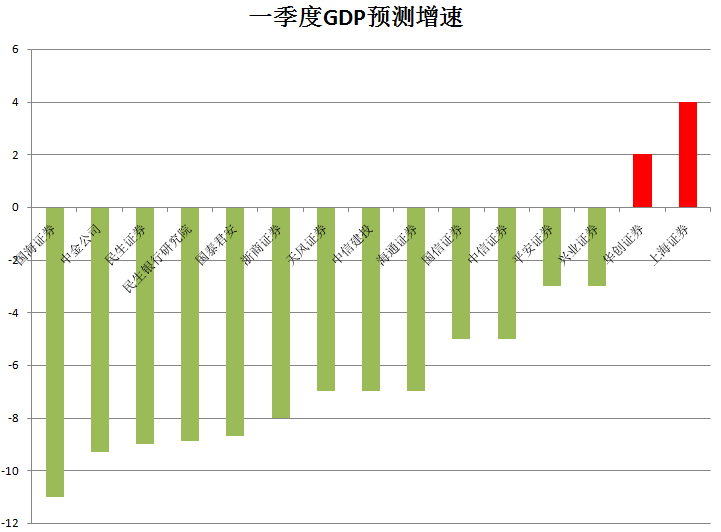 gdp 数据_近十年中国gdp数据图