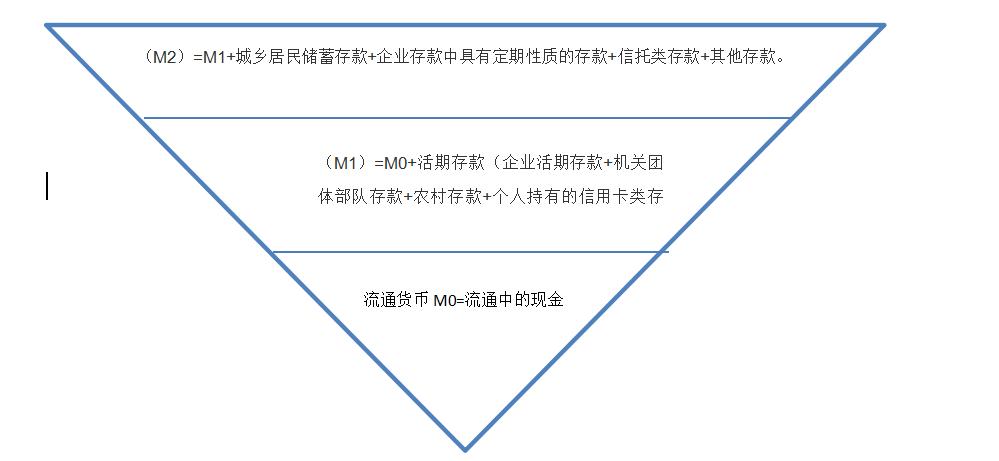 中国法定数字货币dcep 我们应该知道些什么?