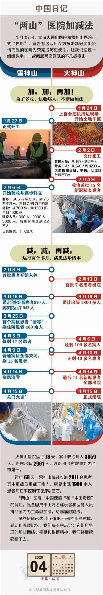 摩天登录,中国日记4月1摩天登录6日|图片