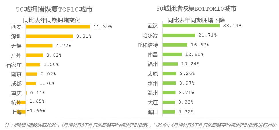 杏鑫:一季度全国十大堵城公布北上杏鑫广深未上榜图片