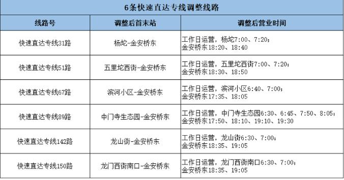 【摩天招商】北京地铁苹果园站今日起封摩天招商站图片